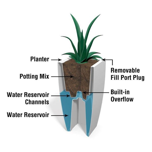 """Kobi Tall Commercial Planters with Impact-Resistant Polyethylene Frame - 32"""" or 38"""""""